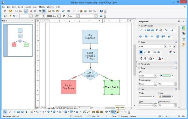 diagrama de flujo Apache OpenOffice Draw