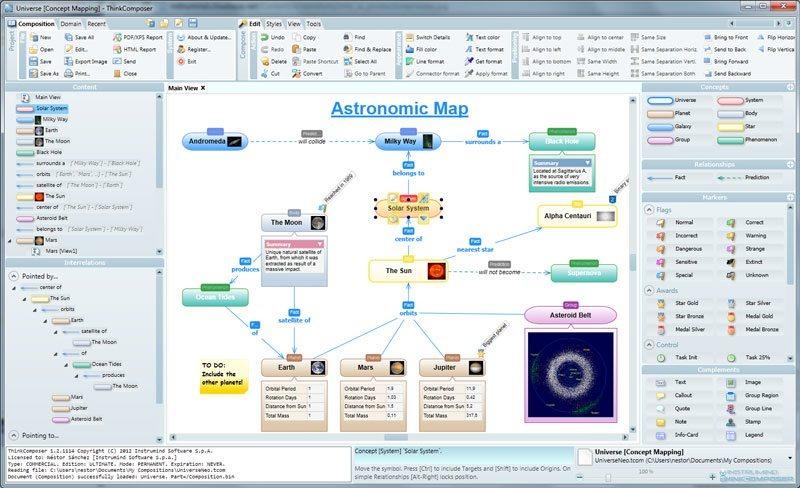 Diagrama de flujo online: think composer