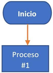 Paso 6: insertar el conector