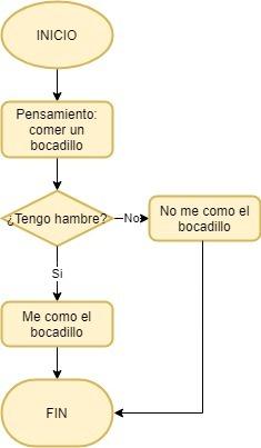diagrams-ejemplo online sin registro