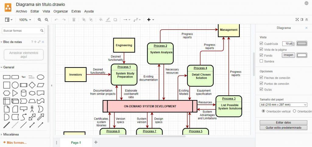 diagrama de flujo Draw.io